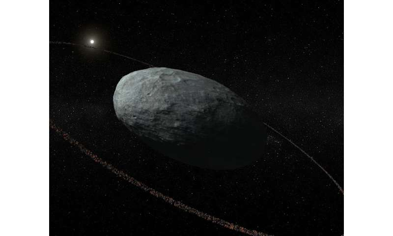Dwarf planet has a ring to it: study