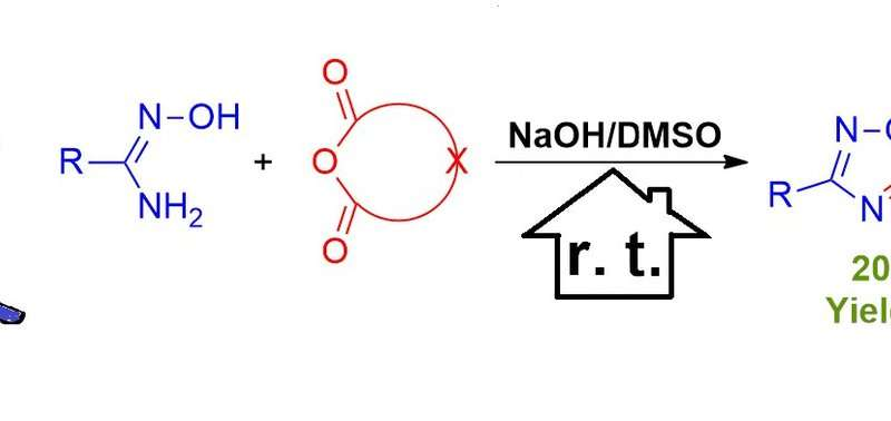 RUDN University chemists developed a promising drug synthesis method