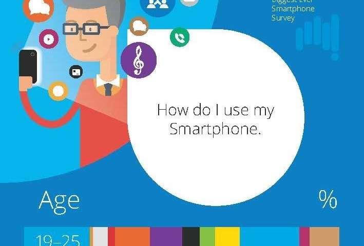 Smartphone study highlights a 'digital divide'