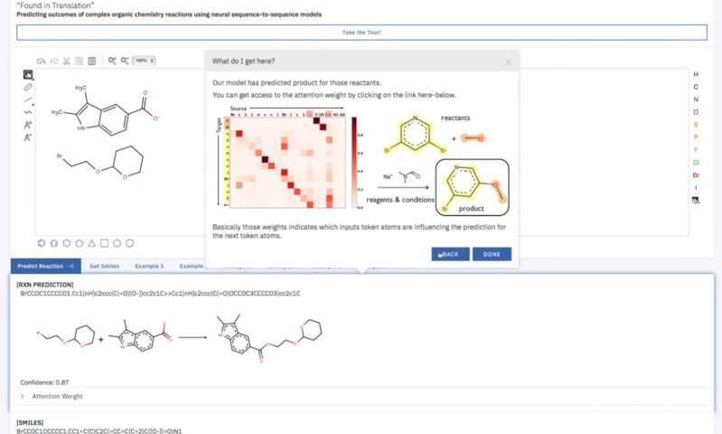 A way to use artificial intelligence to predict chemical reactions