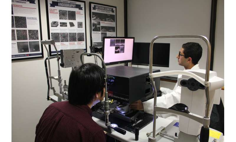New laser scanners shed light on eye disease before vision loss occurs
