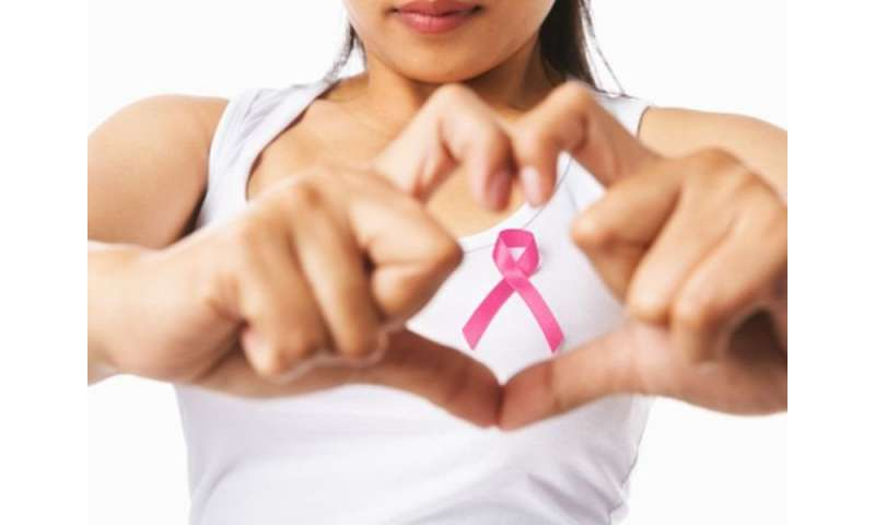 Breast cancer's decline may have saved 322,000 lives