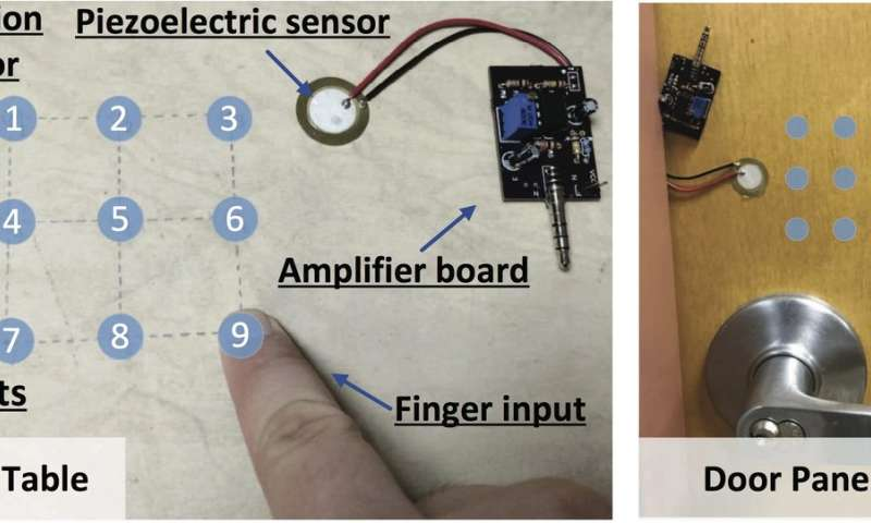 Good vibrations: Smart access to homes and cars using fingers