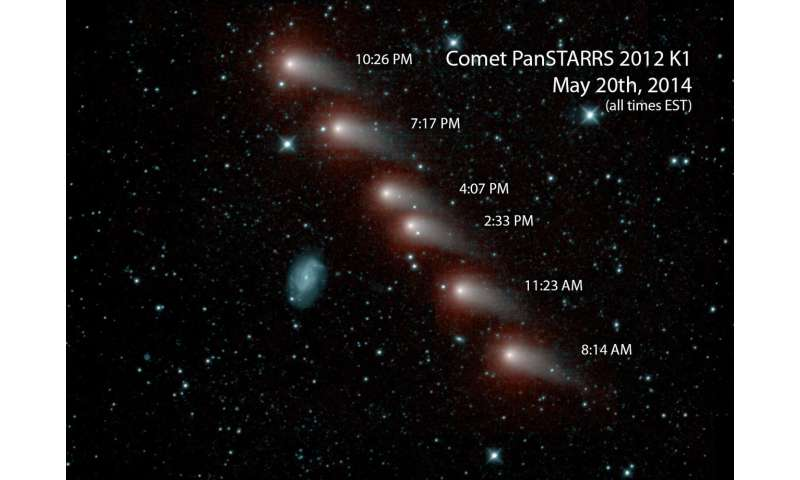 Observations of a comet's first passage through the solar system reveal unexpected secrets