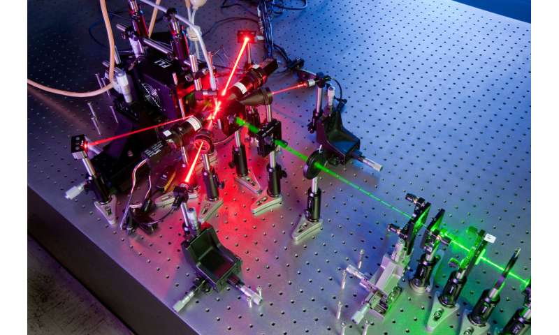 Researchers identify free-flowing aerosol particles using holograms, lasers