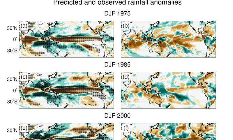New research could predict La Niña drought years in advance