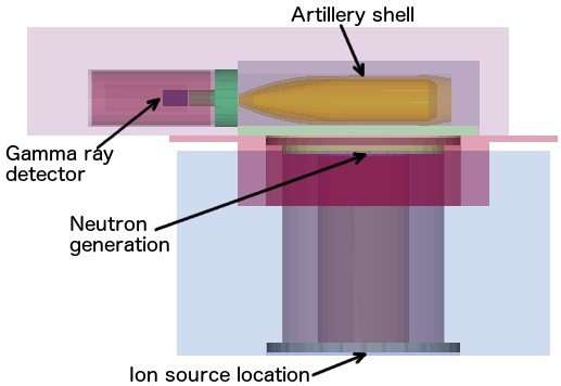 Scientists design an instrument to identify unexploded artillery shells