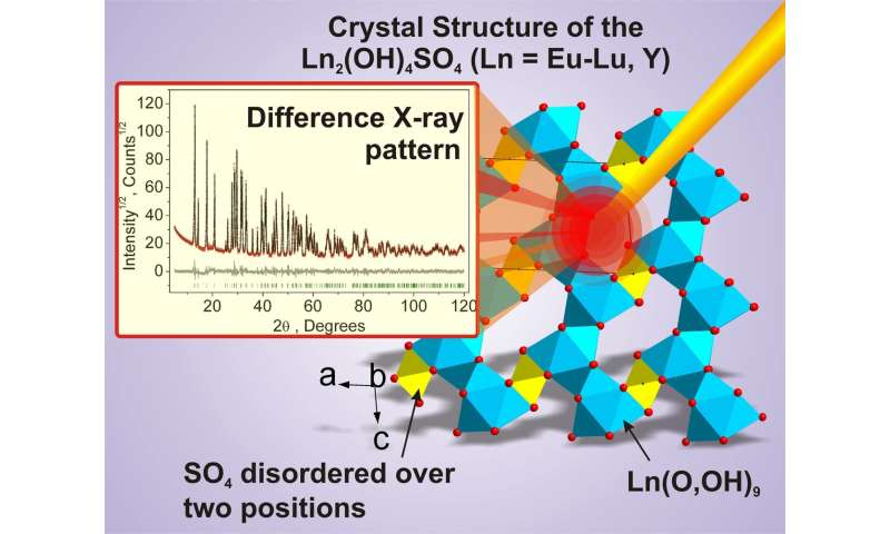 Scientists Describe the Structure of a Prospective Luminesce Substance