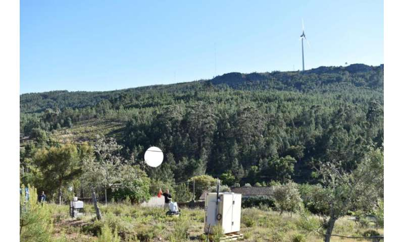 Atmospheric scientists conduct field experiment to study wind flow over complex mountain terrain