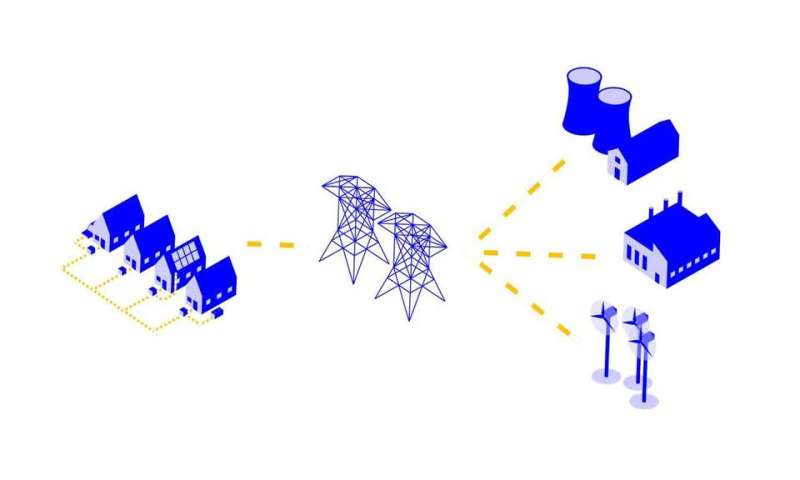 Engineers develop tools to share power from renewable energy sources during outages