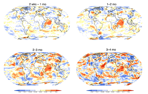 A cheaper way to explore distant relations in climate models