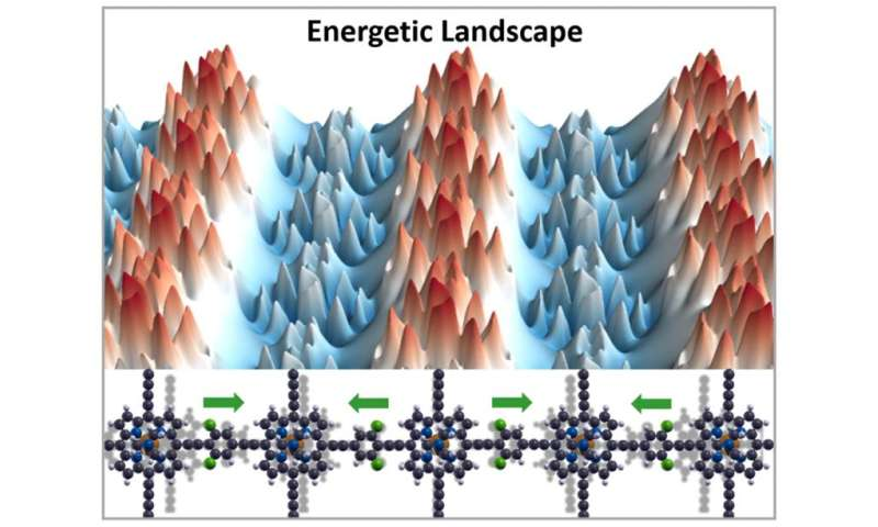 A fundamentally new approach to electrostatic design of materials