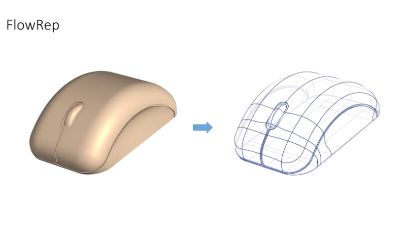 Algorithms that can sketch, recreate 3-D shapes