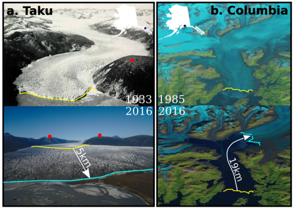 A new model yields insights into glaciers' retreats and advances