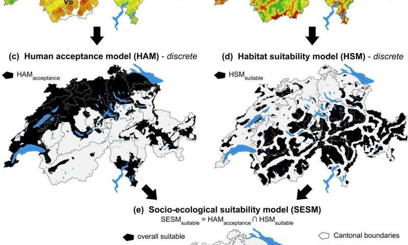 A novel socio-ecological approach to identifying suitable wolf habitats in human-dominated landscapes