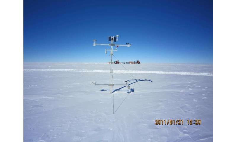 Antarctic Mesoscale Prediction System precipitation products prove to be reliable