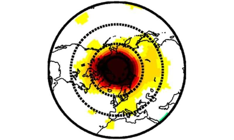 Arctic influences Eurasian weather and climate