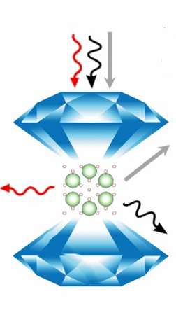 Argon is not the 'dope' for metallic hydrogen