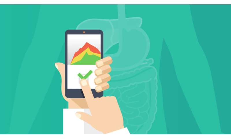 A tool to improve the way physicians and patients talk about GI issues