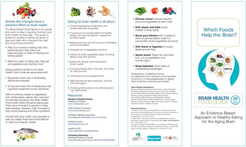 Baycrest creates first Canadian Brain Health Food Guide for adults