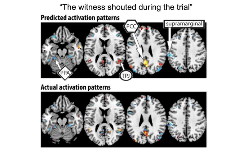Beyond bananas: 'Mind reading' technology decodes complex thoughts