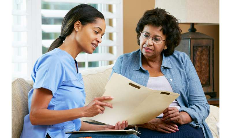Breast cancer prognosis of African-American patients may improve with chemotherapy before surgery
