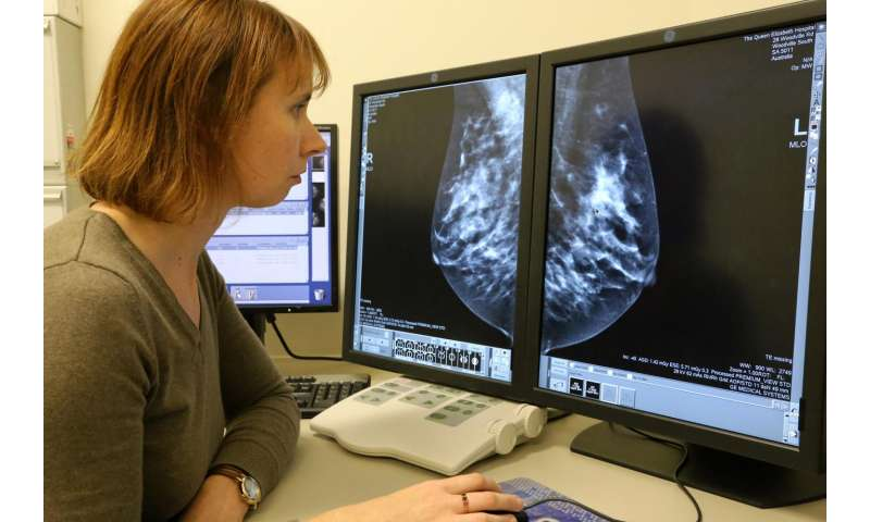 Breast density research edges closer to cancer prevention