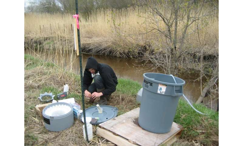 Calculating 'old' and 'new' water runoff