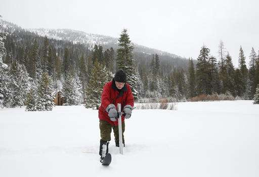 California snowpack measures low, but big storms coming