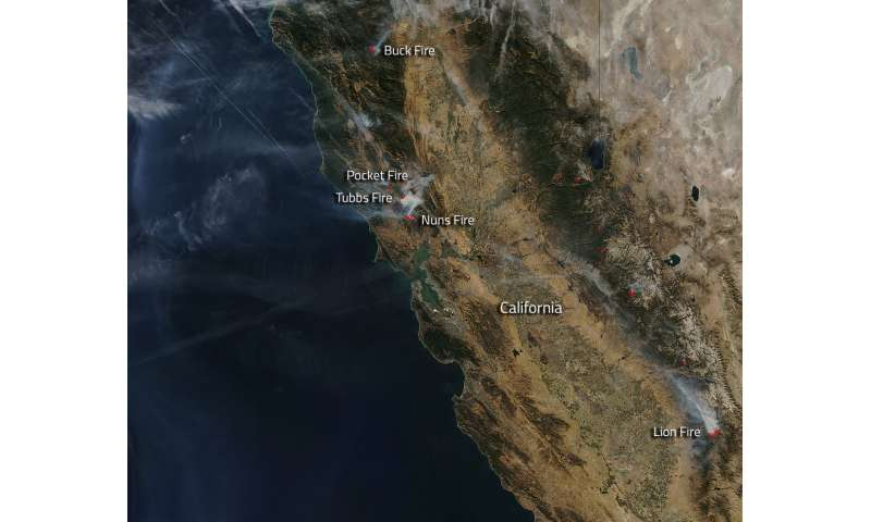 California still under the throes of wildfire woes