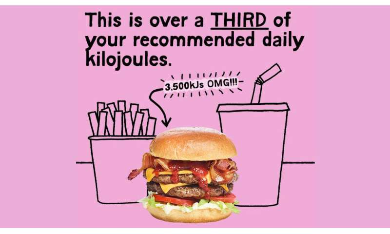 Calorie counts on menus make a difference