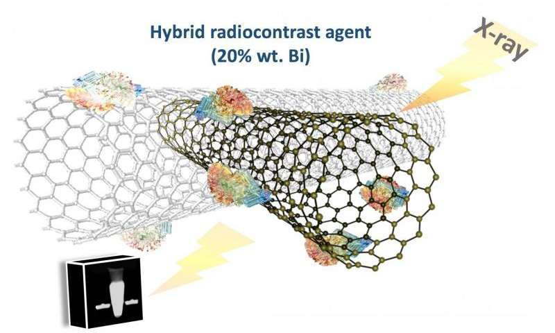 Cell-tracking agents get a boost
