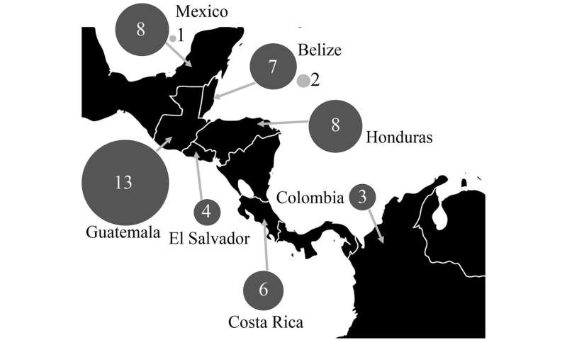 Central America 'kissing bug' carries two main subtypes of Chagas disease parasite