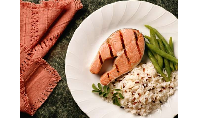 Cognitive function up with adherence to mediterranean diet