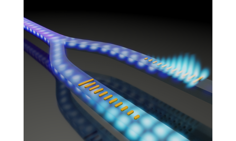 Columbia engineers invent method to control light propagation in waveguides
