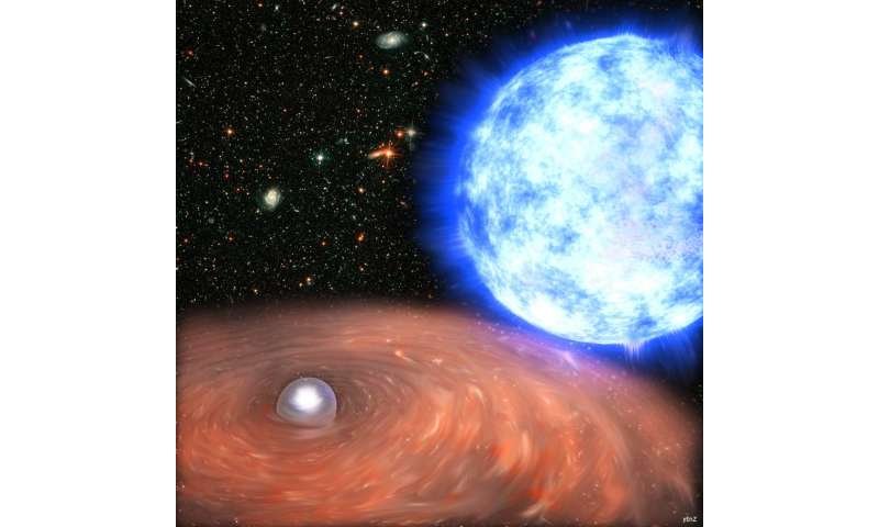 Contracting white dwarf observed for the first time