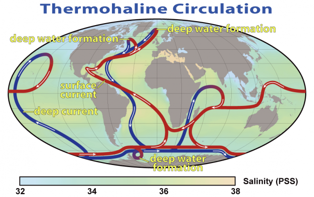 Could climate change shut down the Gulf Stream?