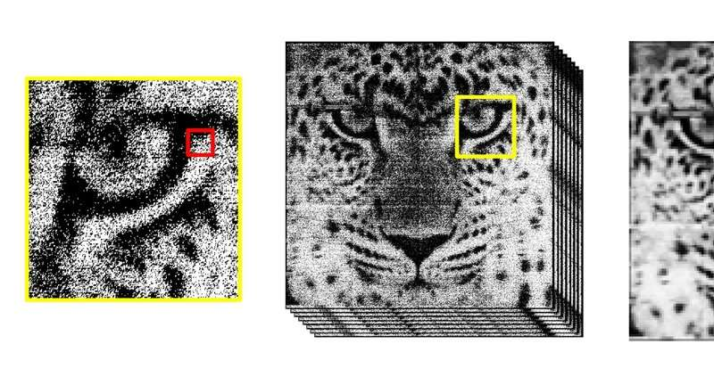 Engineers produce breakthrough sensor for photography, life sciences, security