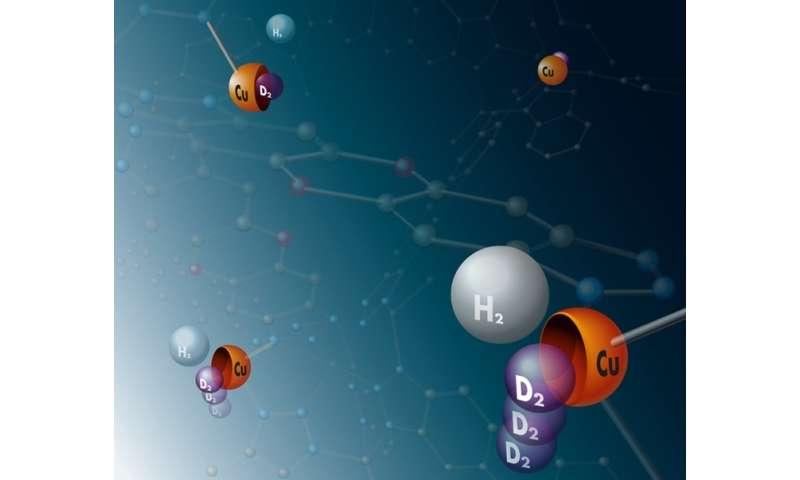 Deuterium and tritium separated using a functionalized metal-organic framework compound