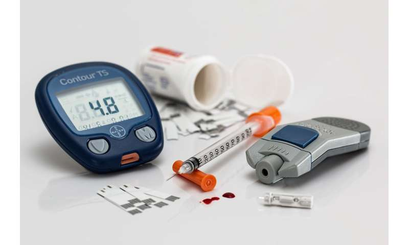 Early age of type 1 diabetes diagnosis linked to shorter