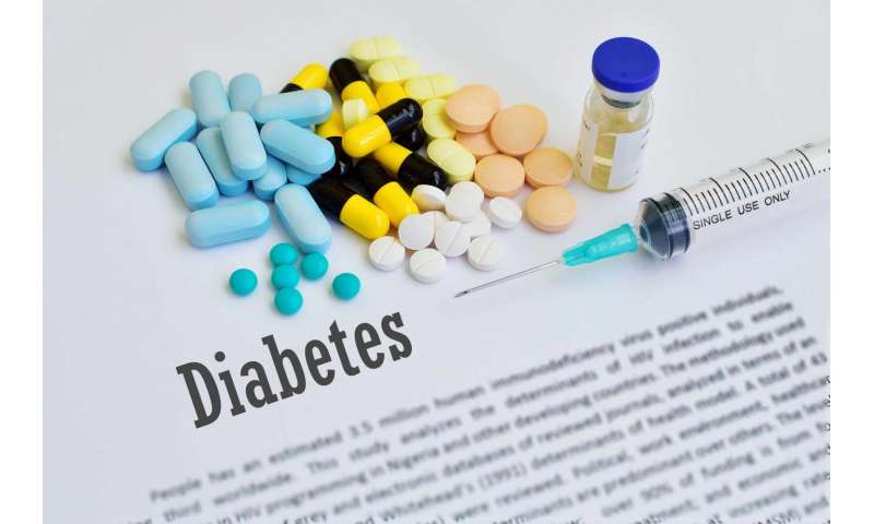 Diabetes complications are a risk factor for repeat hospitalizations, study shows