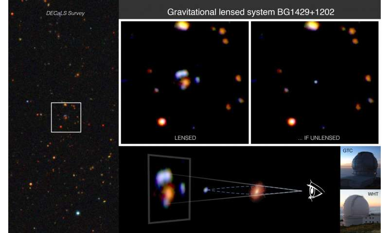 Discovered one of the brightest distant galaxies so far known