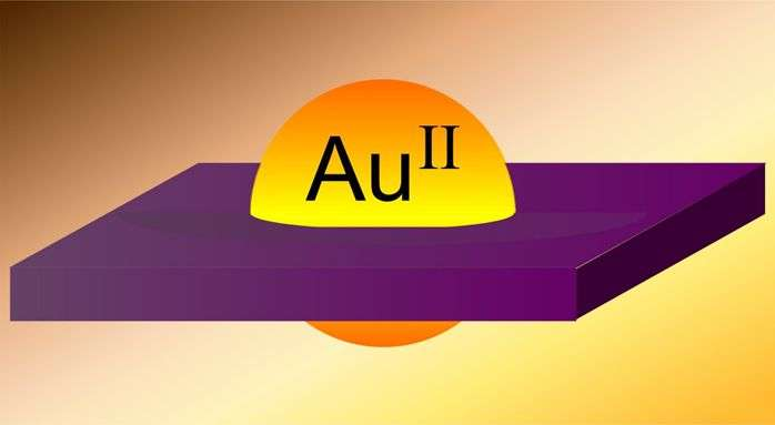 Divalent gold complex isolated for the first time in a pure form