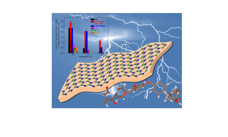 Energy storage solution combines polymers and nanosheets