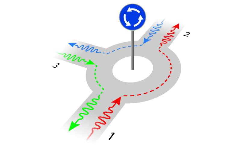Essential quantum computer component downsized by two orders of magnitude