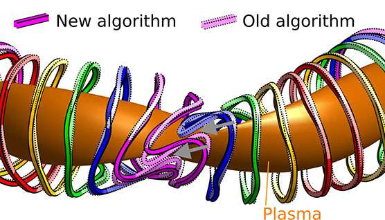 Fast, robust algorithm for computing stellarator coil shapes yields designs that are easier to build and maintain