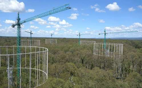 Five years of findings hint at Australia's future response to our changing atmosphere