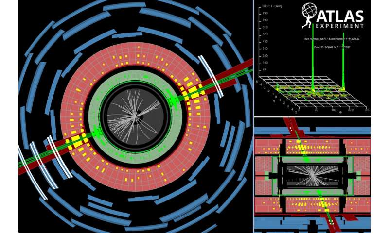 From Supersymmetry to the Standard Model: New Results from the ATLAS Experiment