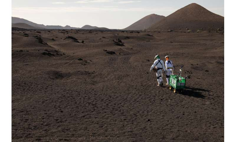 Gadgets for Mars