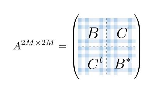 gaussian boson sampling